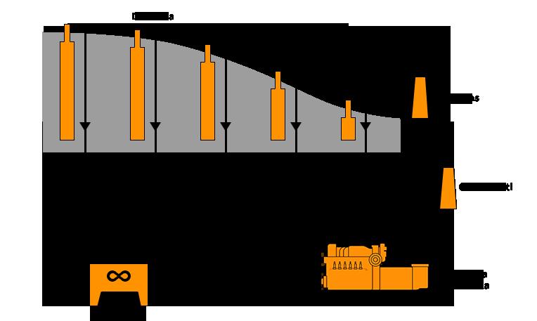 Biogas-discarica