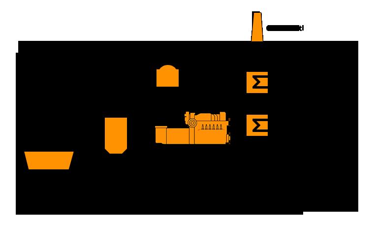 depuratori con cogeneratore