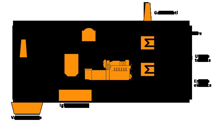 digestori con cogeneratore